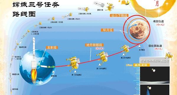 chinamoon2013-600