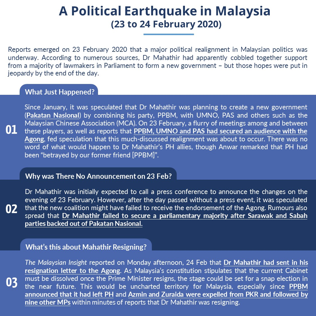 Infographic - Slide #5 - Malaysia's Political Earthquake (23 to 24 Feb 2020)