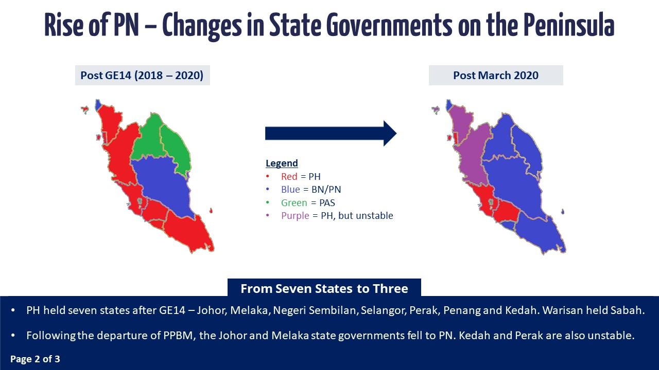 Slide 2 - The Rise of Perikatan Nasional