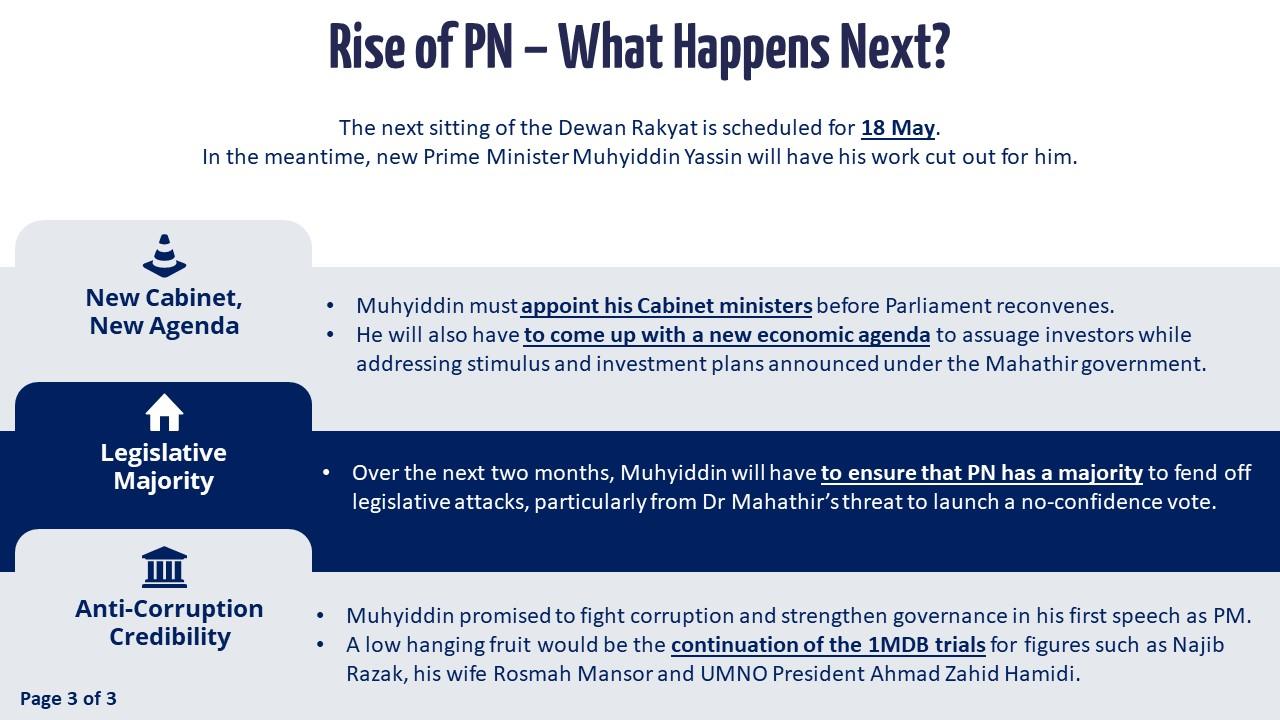 Slide 3 - The Rise of Perikatan Nasional