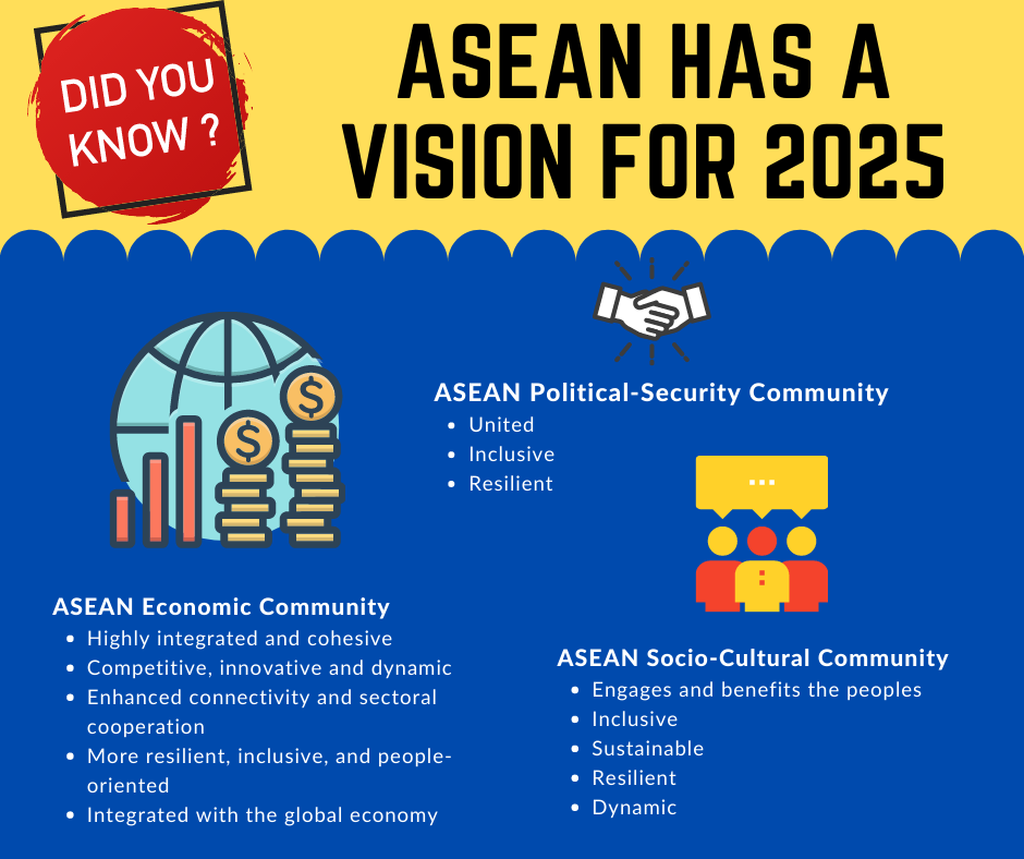 ASEAN MTR Infographic - 27 July 2020
