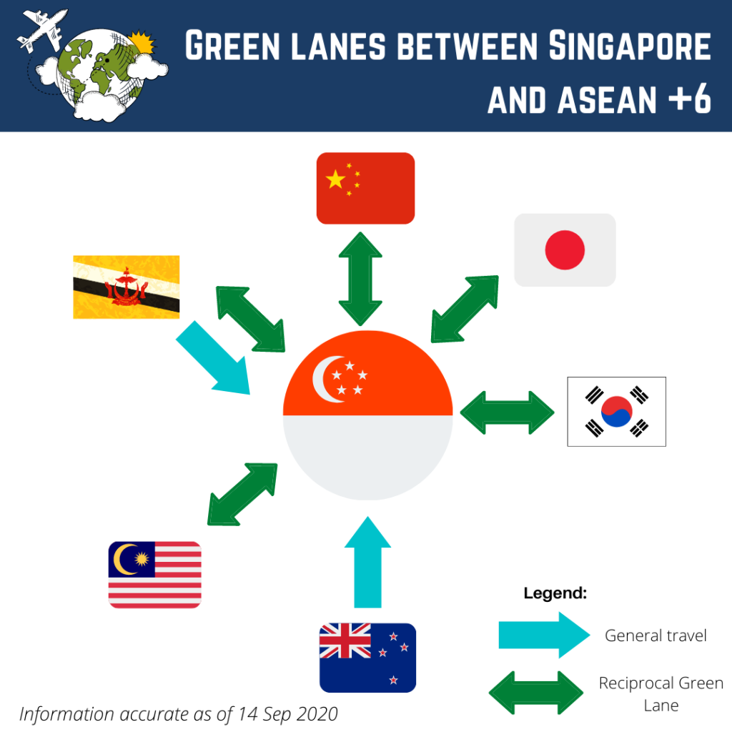 Copy of Special Briefing Report Infographics (7)