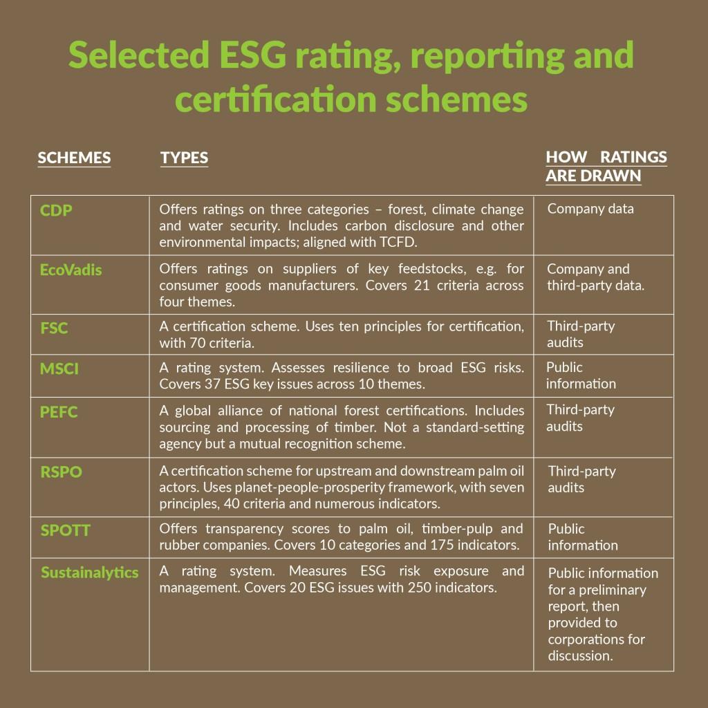 ESG report info 1