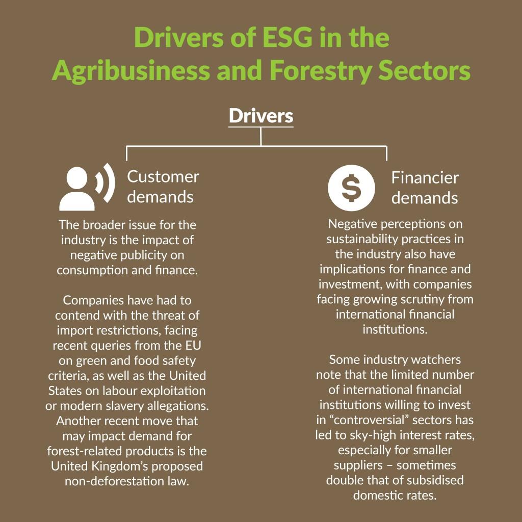 ESG info 2-
